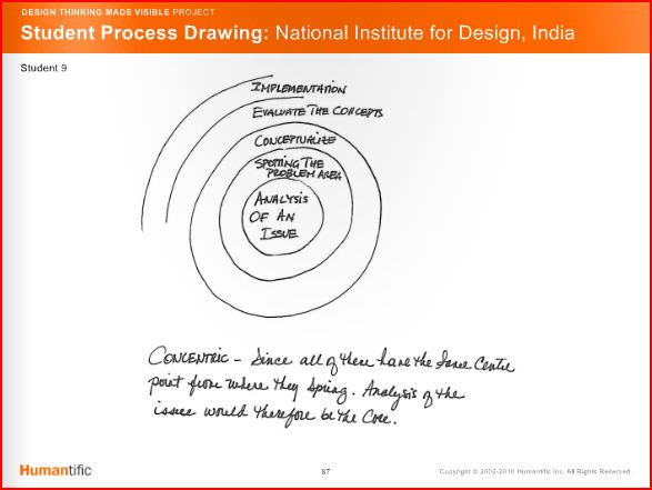 Nationalinstituteofdesign2